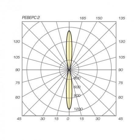 05 Реверс 2 диаграмма