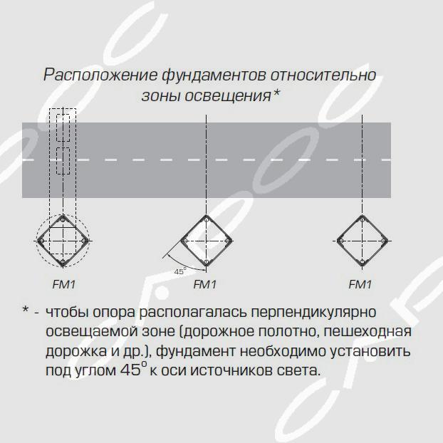 Опора Сарос Тверь, чертеж, расположение фундамента относительно зоны освещения