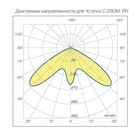 КроносСи 3