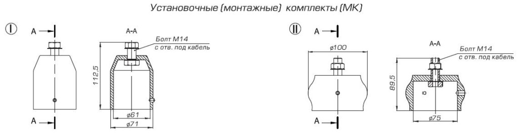 kotlin_4