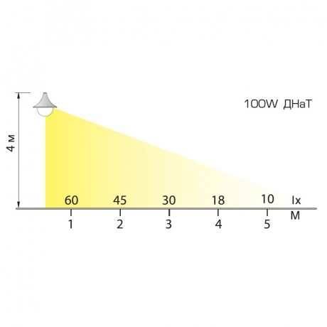 06 Карелия диаграмма