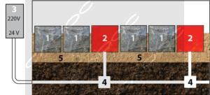 Пример монтажа светодиодной брусчатки